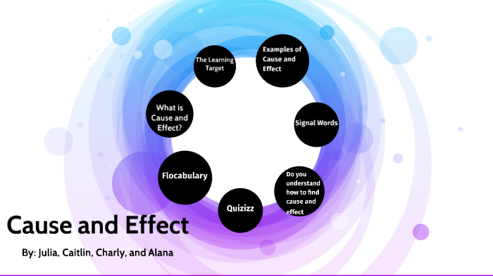 Cause and Effect by JULIA BARLOW on Prezi Next