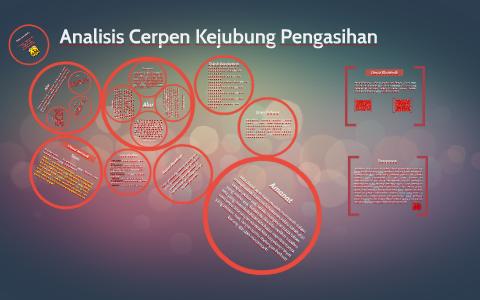 Analisis Cerpen Kejubung Pengasihan By Muhammad Umar Izzuddin