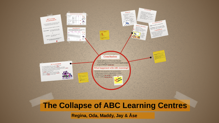 abc learning collapse