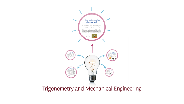Trigonometry and Mechanical Engineering by Alexis Cribb on Prezi