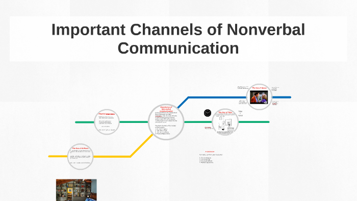 Important Channels Of Nonverbal Communication By Sdfasdfasdfa Asdfasdfasdf Computer‐mediated communication (cmc) has been described as lacking nonverbal cues, which affects the nature of interpersonal interaction via the medium. nonverbal communication