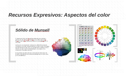 Recursos Expresivos: Aspectos del color by Miguel Rueda on Prezi
