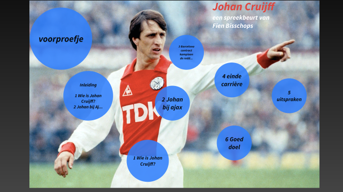 Johan Cruijff By Fien Bisschops On Prezi Next