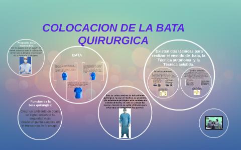 Colocacion de la bata Quirurgica by Neftali Gonzalez Tercero on Prezi