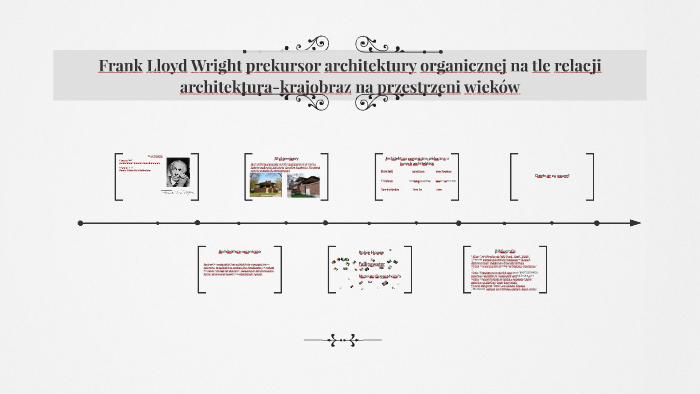 Frank Lloyd Wright Prekursor Architektury Organicznej Na Tle By