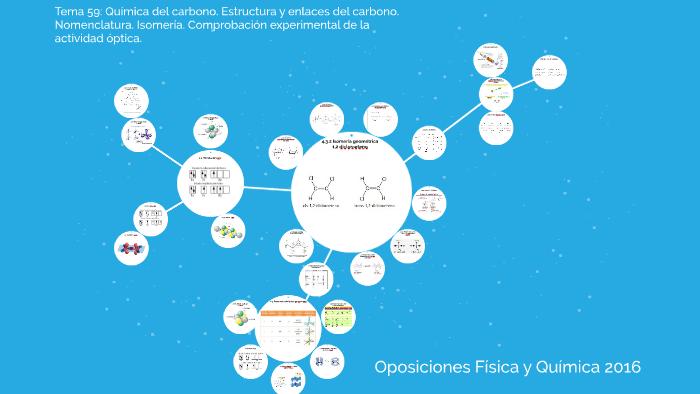 Tema 59 Química Del Carbono Estructura Y Enlaces Del Carbo