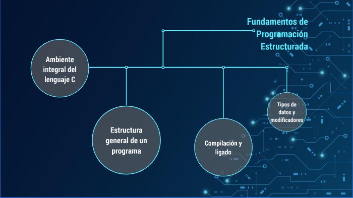 Fundamentos De Programación Estructurada By Los Punto Y Coma