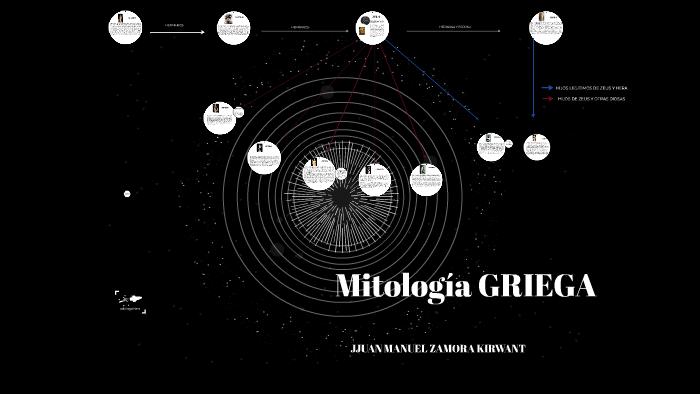 Griega Prezi Manuel Mitologia On By Juan Zamora UMVpSz