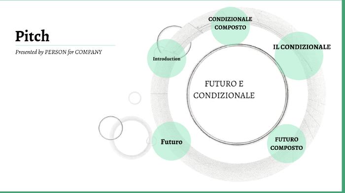 Futuro E Condizionale By Luca Perissinotto On Prezi Next
