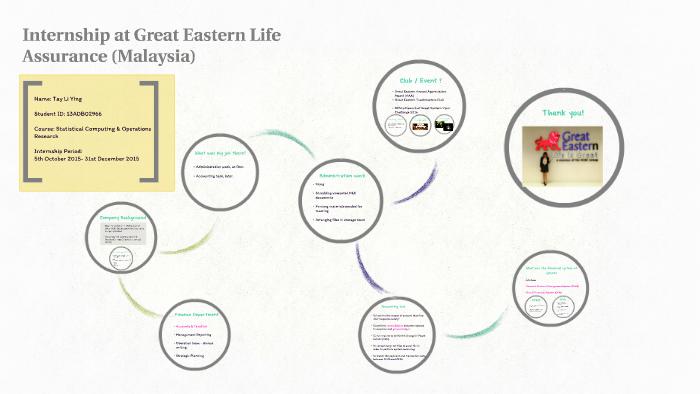 Internship At Great Eastern Life Assurance Malaysia By Li Ying Tay