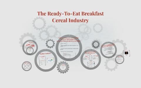ready to eat breakfast cereal industry in 1994 case