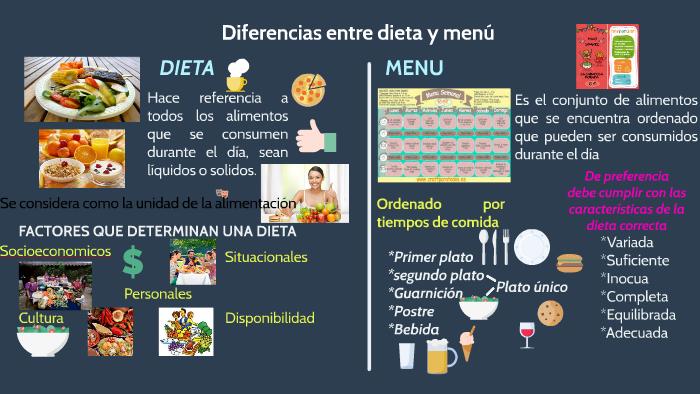 dieta completa equilibrada variada suficiente e inocua