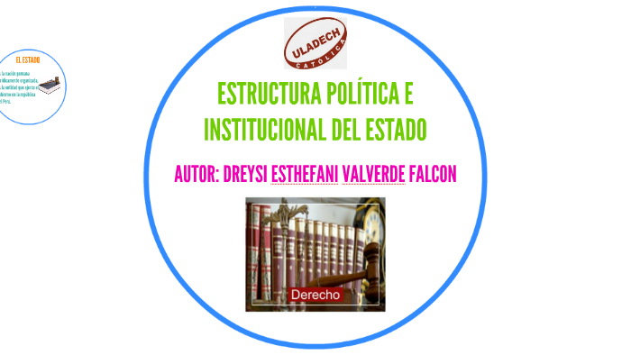 Estructura Politica E Institucional Del Estado By Dreysi