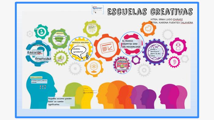 Escuelas Creativas By Karina Fuentes