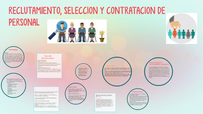 Reclumentamiento Seleccion Y Contratacion De Personal By Marisol