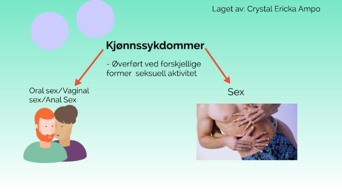 Tidligere var gjerne analsex koblet til homofile, men det at analsex er så.