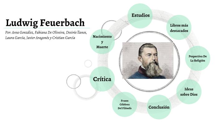 Ludwig Feuerbach By Cristian García López On Prezi Next