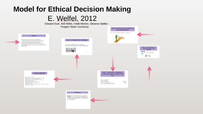 Model for Ethical Decision Making by Deanna Valdez on Prezi