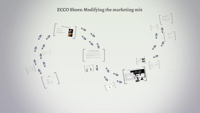 Sanne Prezi Mix By EccoModifying Marketing Kirkeg The On rd Yf6b7ygIv