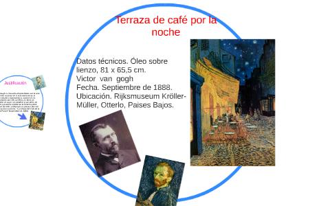 La Terraza De Cafe Por La Noche Van Gogh