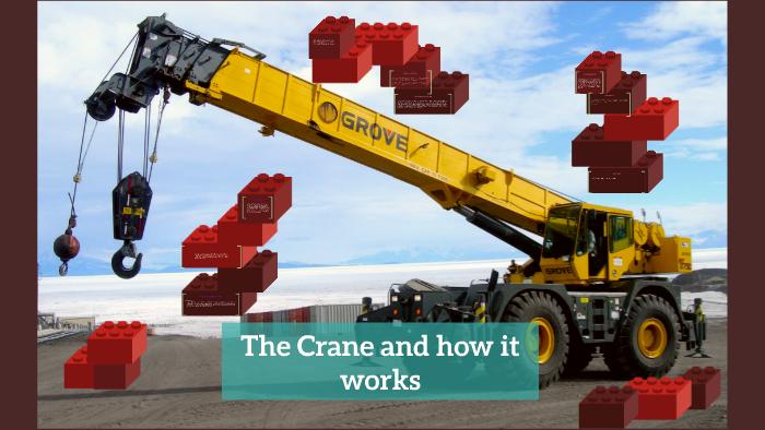 Simple Machine- Crane by Darshil Manek on Prezi
