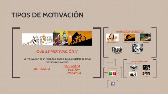 Tipos De Motivación By Paola Bernal On Prezi