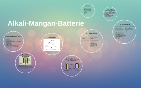 Alkali Mangan Batterie By Viviane Ze On Prezi