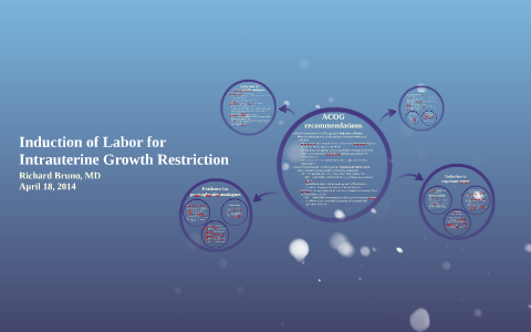 Induction of Labor for Intrauterine Growth Restriction by