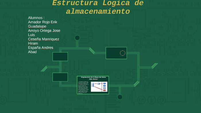 Estructura Logica De Almacenamiento By Erik Amador On Prezi
