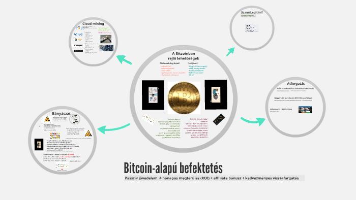 jövedelem a bitcoin árfolyamán csere és opció