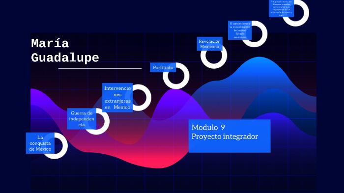 Proyecto Integrador Modulo 9 By Guadalupe Guevara On Prezi Next
