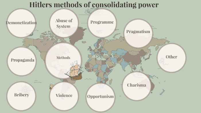 consolidating power