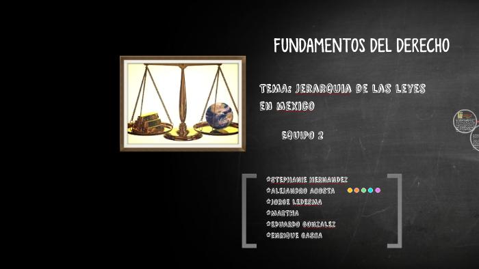 Jerarquia De Las Leyes En México By Stephanie Hernandez On Prezi