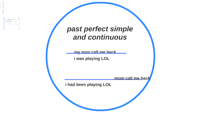 past perfect simple and continuous by XIA HAOMIAO on Prezi