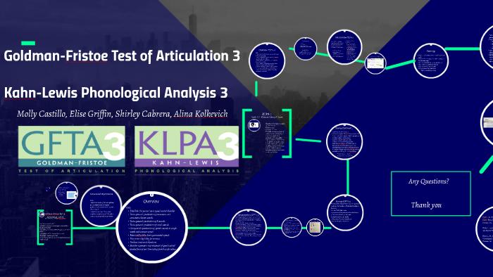Goldman-Fristoe Test of Articulation 3 by Alina Kolkevich on
