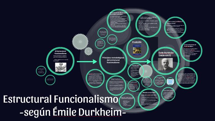 Estructural Funcionalismo By Alba Navarro On Prezi