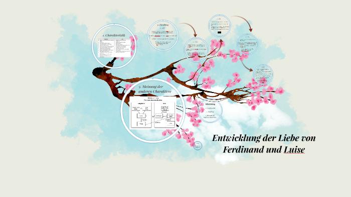 Entwicklung Der Liebe Von Ferdinand Und Luise By Lara Volk On Prezi