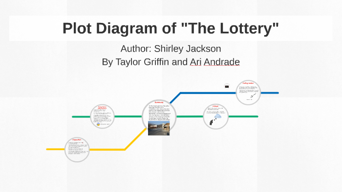 the lottery by shirley jackson climax