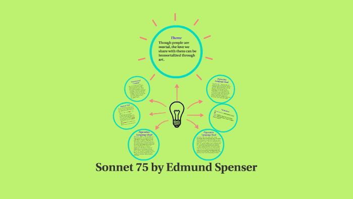 spenser sonnet 75