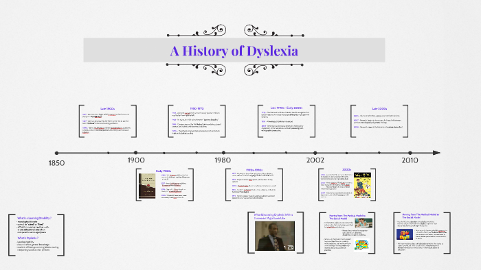 The History Of Dyslexia >> A History Of Dyslexia By Alyson Sherrer On Prezi