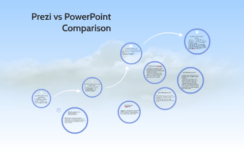 Prezi vs PowerPoint Comparison by on Prezi