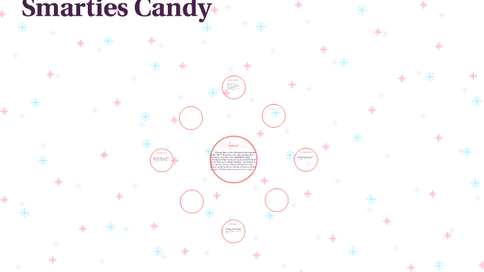 Addison's Invention of the Smarties Candy by John D Cosby on