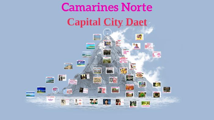 Camarines Norte by Mike Jay Tapang on Prezi