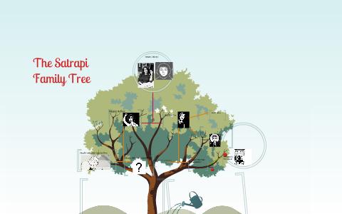 Marji Satrapi S Family Tree By Ryan Leatherman