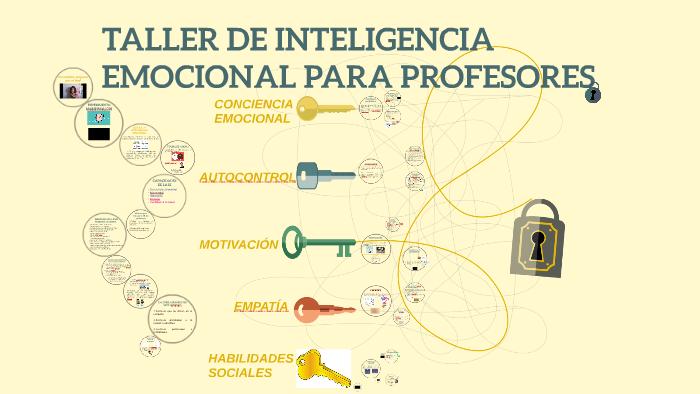 Taller De Inteligencia Emocional Para Profesores By Amparo