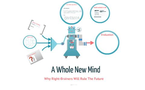 A Whole New Mind By Rachel Gloer On Prezi