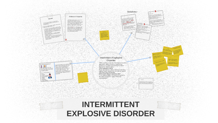 Intermittent Explosive Disorder by Sreya Suresh on Prezi