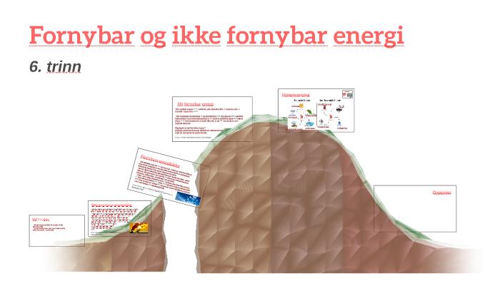 Ikke fornybar energi