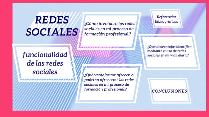 Redes Sociales By Cilenia Murcia On Prezi Next