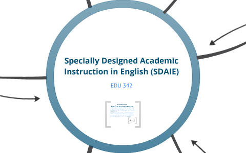 Specially Designed Academic Instruction In English Sdaie By Robert Bardach On Prezi Next